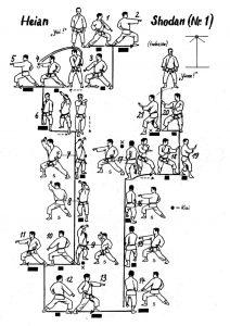 heian-shodan-embusen-tcms-karate-toulouse